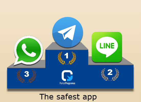 WhatsApp-Line-Telegram