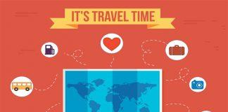 Virtual Travelling