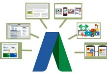 Jenis Kampanye Google AdWords