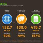 hari marketing indonesia