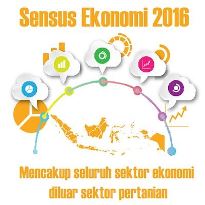 Sensus Ekonomi
